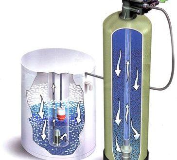 Vízkezelő berendezéseink kedvező árúak.